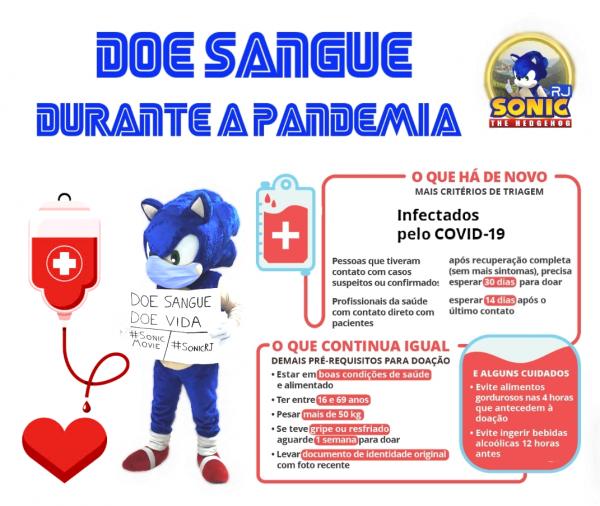 Sonic RJ mostra o rosto, e dublará Sonic em Sonic Adventure / SADX no projeto feito por fãs. 4